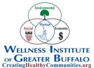 Wellness Institute of Greater Buffalo